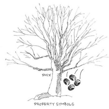 Property Symbols cover