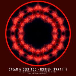 Album cover of Iridium (Part II.)